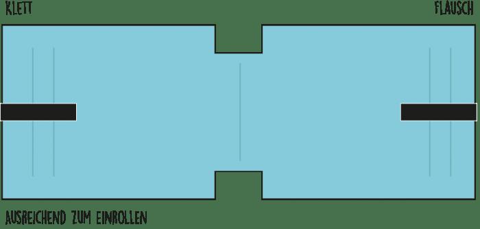 Campervan Packbeutel Übersicht