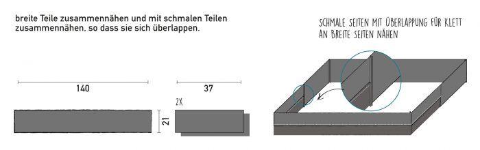 Anleitung Bezüge  für DIY Campervan Matratze (4)
