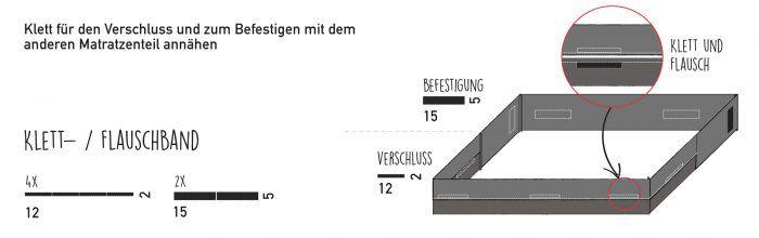 Anleitung Bezüge  für DIY Campervan Matratze (5)