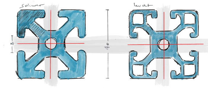 Vergleich leichtes und ultraleichtes Aluprofil